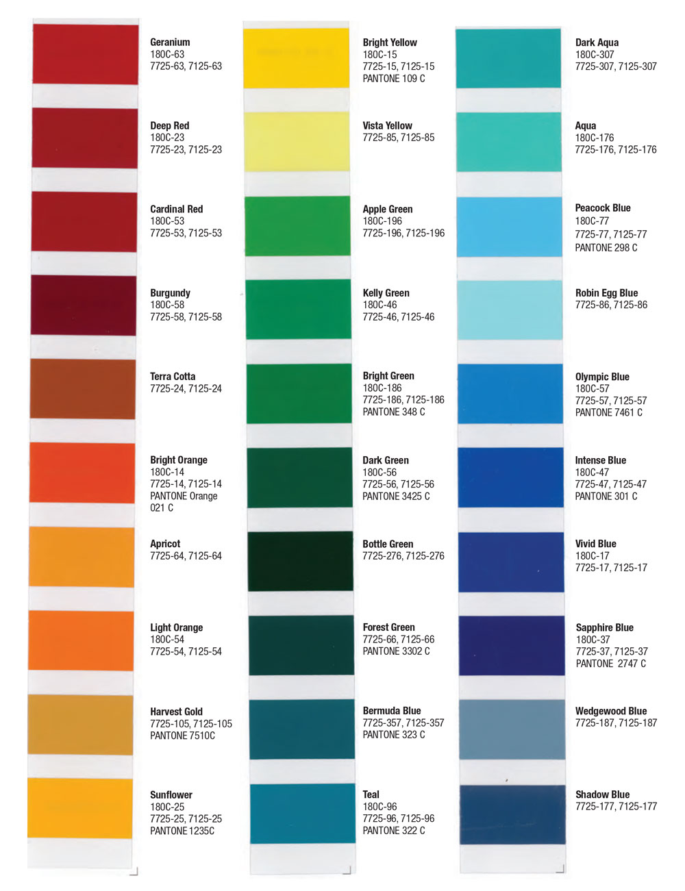 3m Hp Color Chart - Sign Anatomy